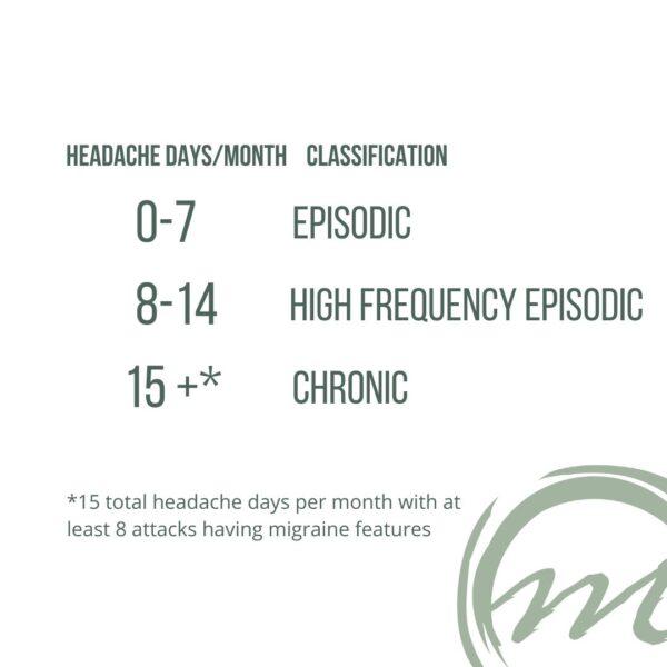 chronic migraine